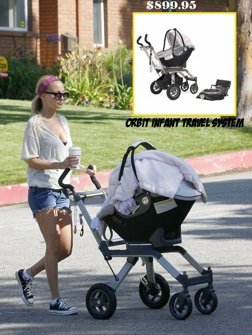 Popular Baby Strollers And Current Reviews